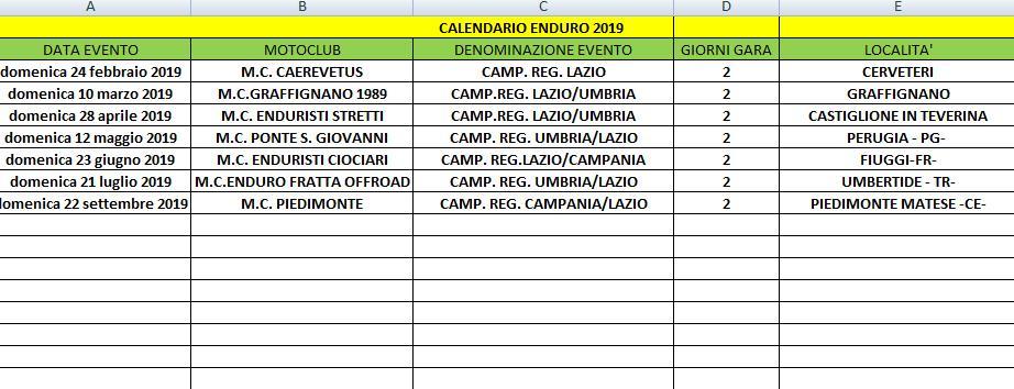 Calendario Regionale Abruzzo.Calendario 2019 Campionato Regionale Lazio Motocross